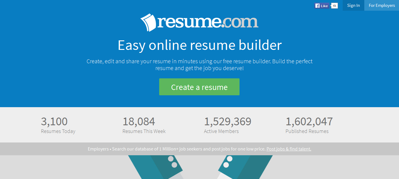 what is the best free resume builder